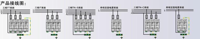 产品名称:II级(B级)防雷器II型 产品型号:NPS01-FB120(100)/420/../II 用 途:产品主要用于通信、铁路、计算机网络、电力、气象、交通、住宅等领域交流电源设备的第一级(B级)雷电过电压以及操作过电压的防护,安装在低压主(分)配电柜或低压总开关柜内,并联在电源进线处