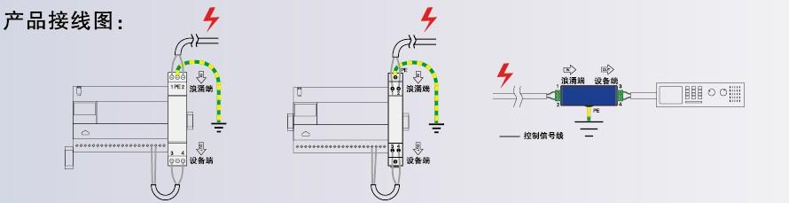 线模拟量信号防雷器