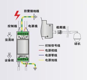 南京普天宁普防雷器接线图